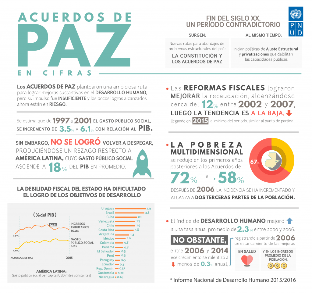 infografia-3_digital-v5